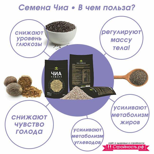 Семена чиа: польза и вред, все плюсы и минусы употребления семян